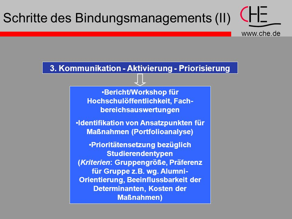 Schritte des Bindungsmanagements (II)