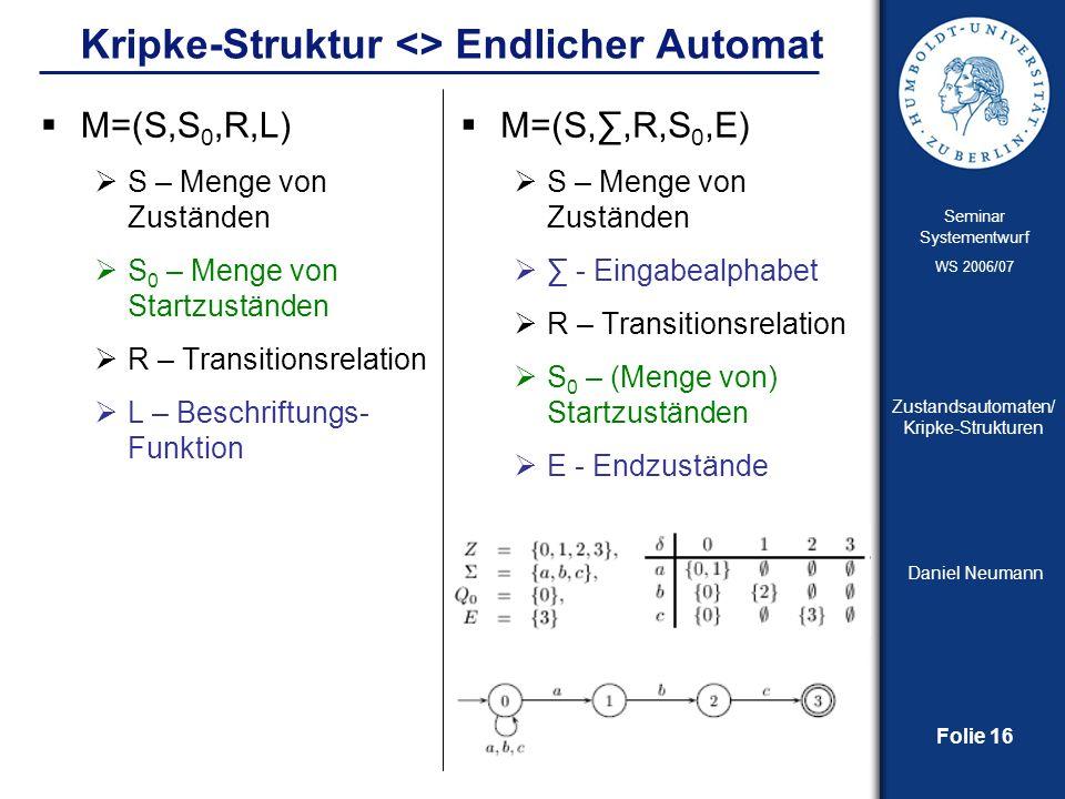 Kripke-Struktur <> Endlicher Automat