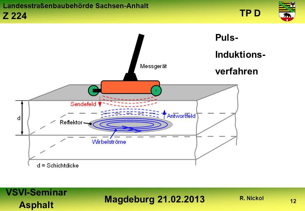 Puls- Induktions- verfahren