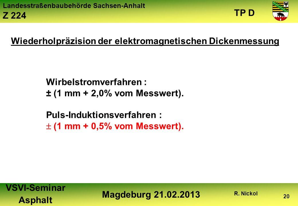 Wiederholpräzision der elektromagnetischen Dickenmessung