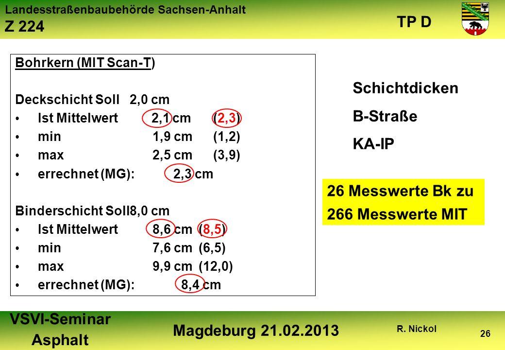 Schichtdicken B-Straße KA-IP 26 Messwerte Bk zu 266 Messwerte MIT