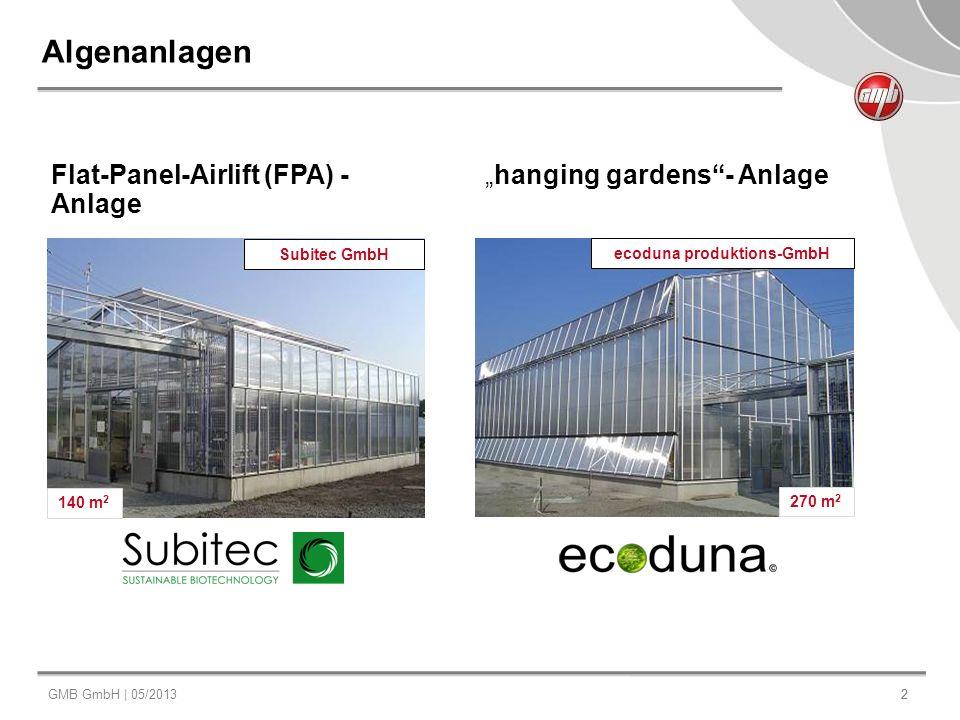 ecoduna produktions-GmbH