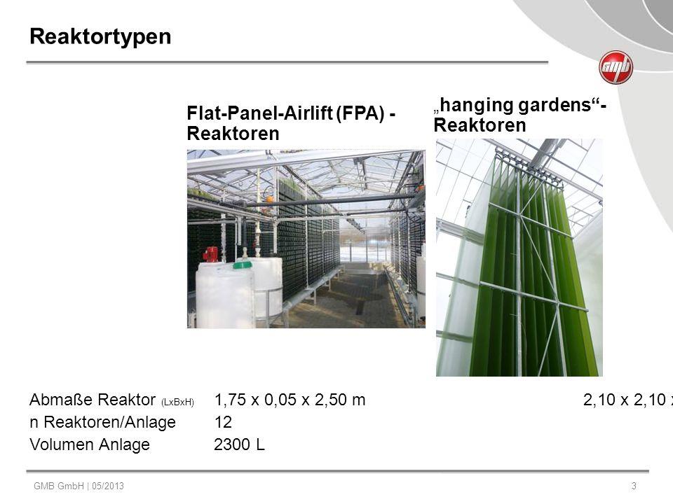 """Reaktortypen """"hanging gardens - Reaktoren"""