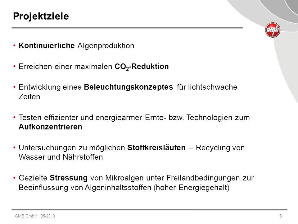 Projektziele Kontinuierliche Algenproduktion
