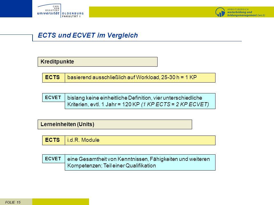 ECTS und ECVET im Vergleich