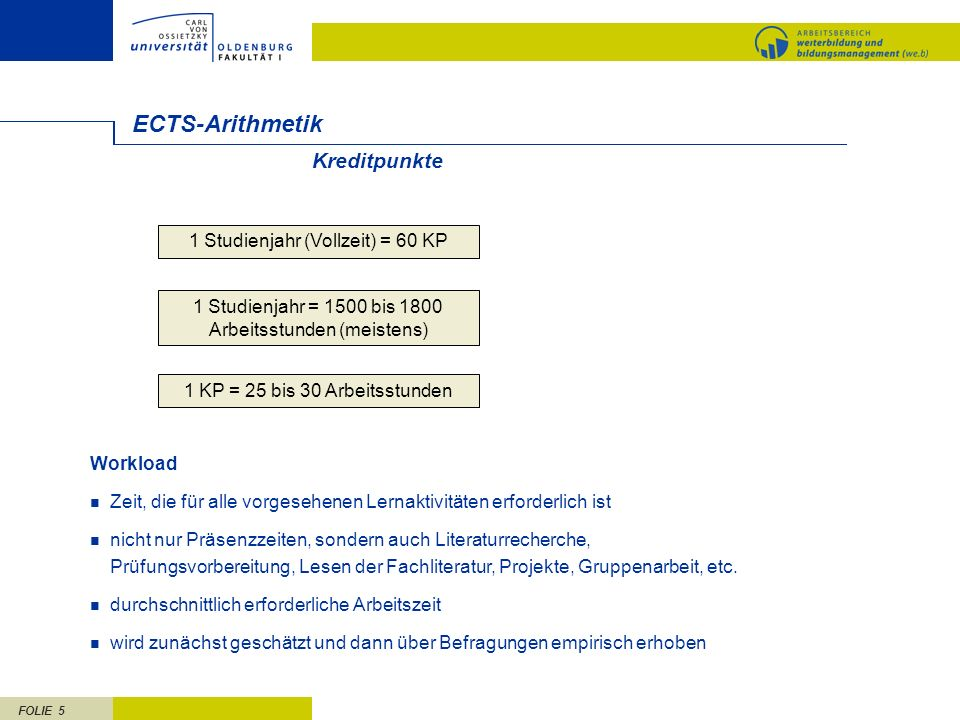 ECTS-Arithmetik Kreditpunkte 1 Studienjahr (Vollzeit) = 60 KP