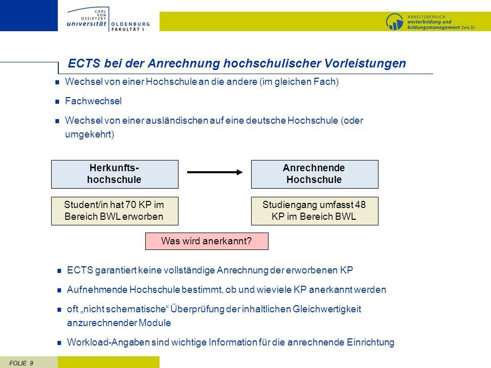 ECTS bei der Anrechnung hochschulischer Vorleistungen
