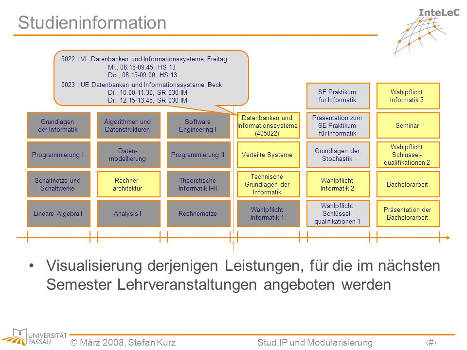 Studieninformation 5022 | VL Datenbanken und Informationssysteme, Freitag Mi., 08.15-09.45, HS 13 Do., 08.15-09.00, HS 13.