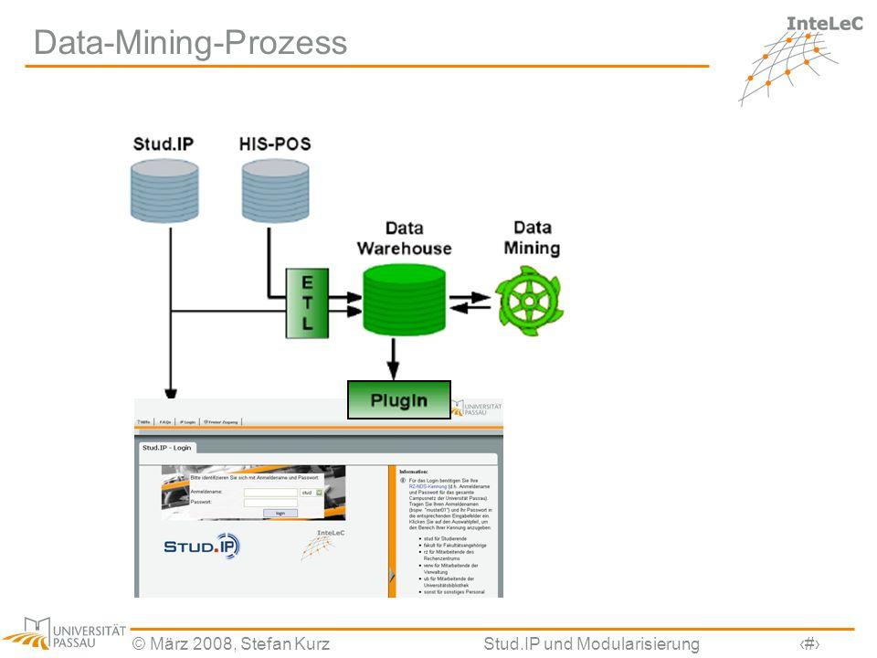 Data-Mining-Prozess