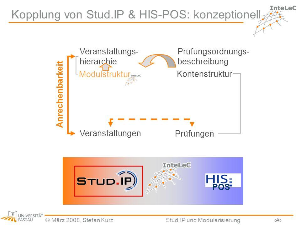 Kopplung von Stud.IP & HIS-POS: konzeptionell