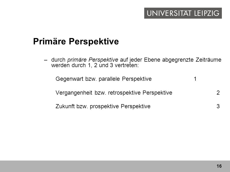 Primäre Perspektive durch primäre Perspektive auf jeder Ebene abgegrenzte Zeiträume werden durch 1, 2 und 3 vertreten: