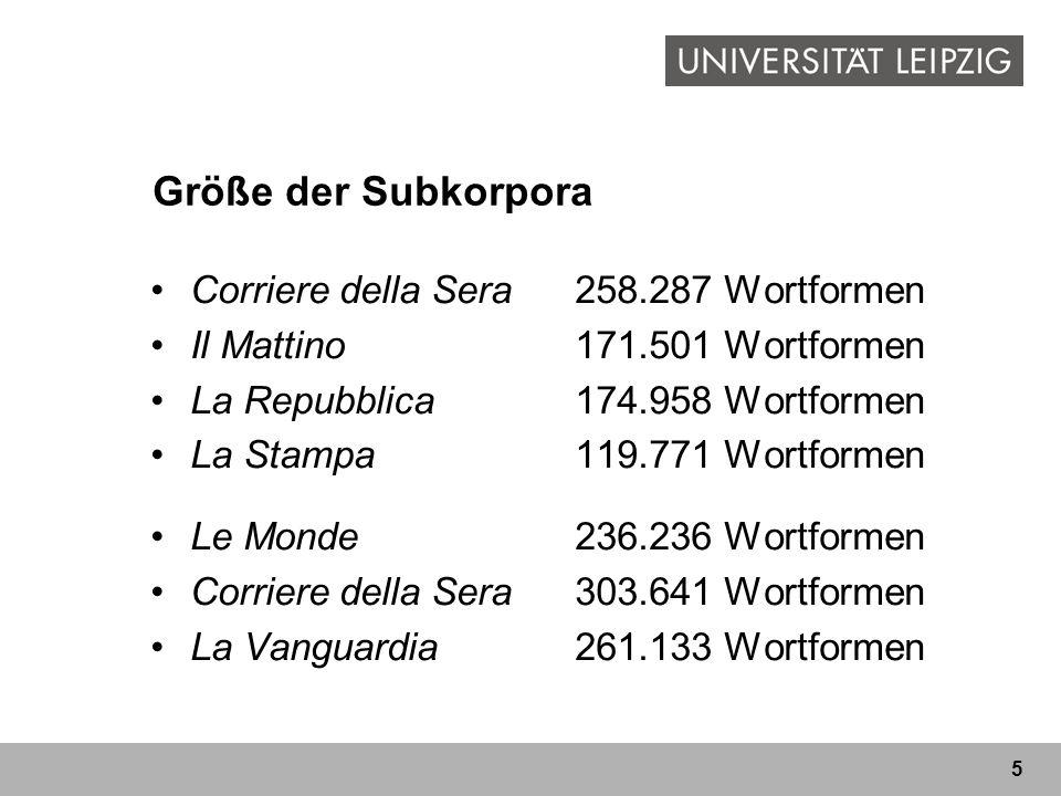 Größe der Subkorpora Corriere della Sera 258.287 Wortformen