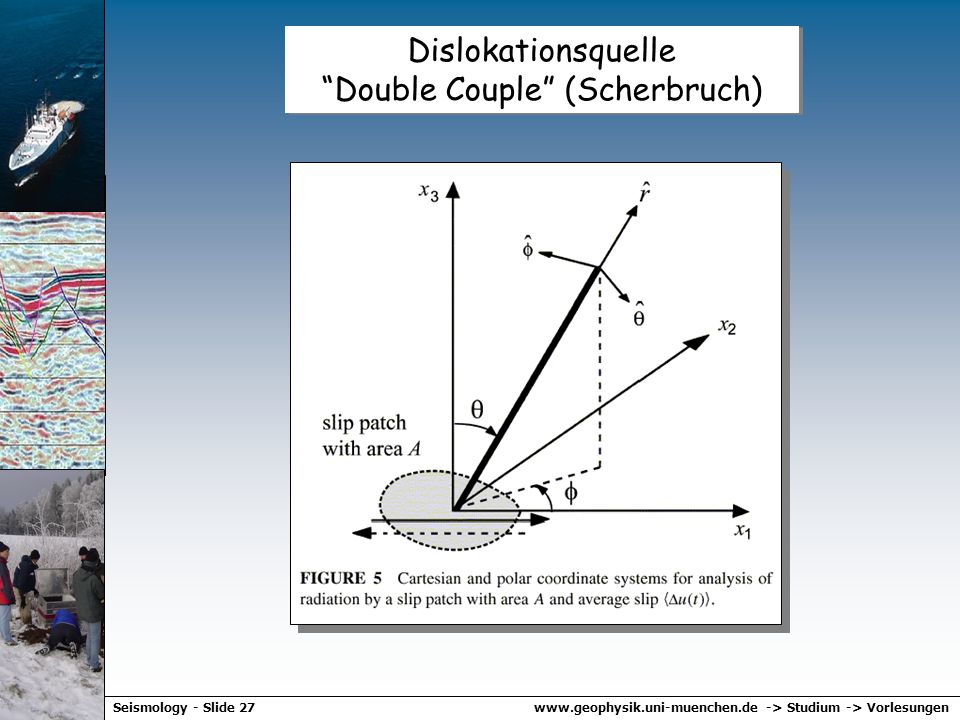 Dislokationsquelle Double Couple (Scherbruch)