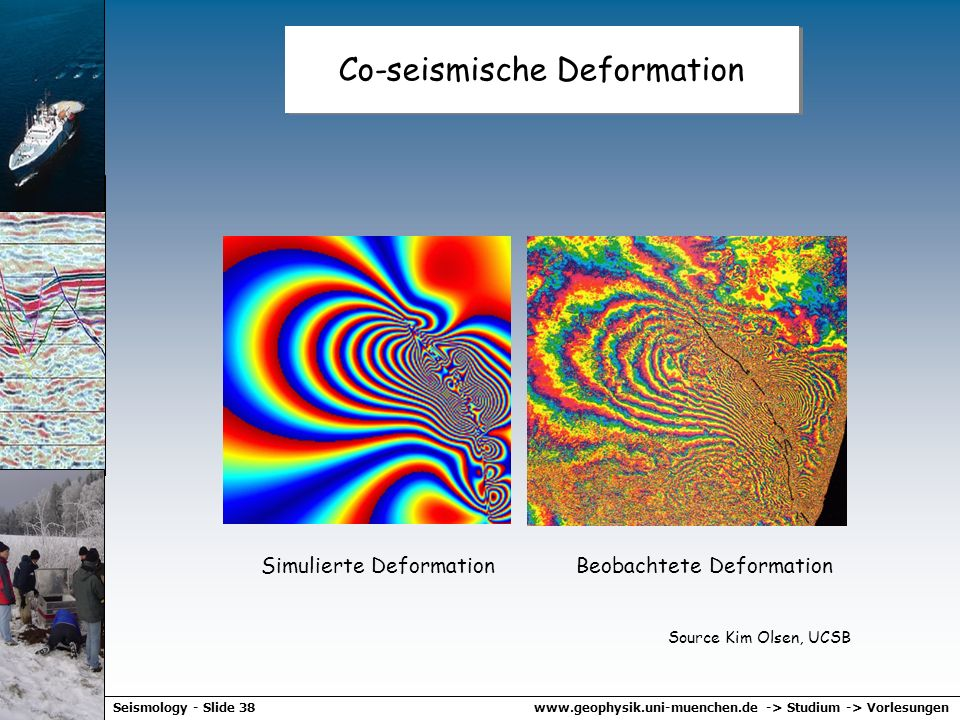 Co-seismische Deformation
