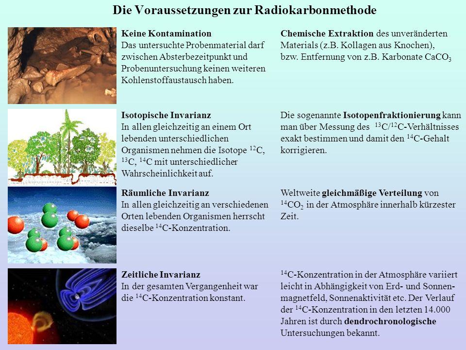 Die Voraussetzungen zur Radiokarbonmethode