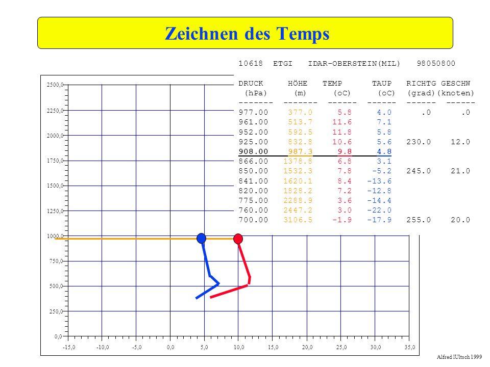 Zeichnen des Temps 10618 ETGI IDAR-OBERSTEIN(MIL) 98050800