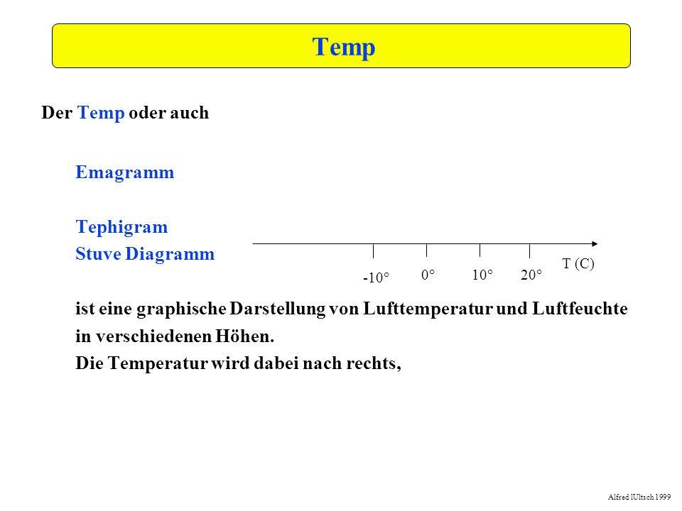 Temp Der Temp oder auch Emagramm Tephigram Stuve Diagramm