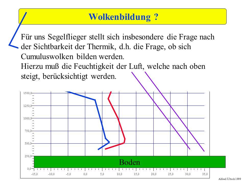 Wolkenbildung -15,0. -10,0. -5,0. 0,0. 5,0. 10,0. 15,0. 20,0. 25,0. 30,0. 35,0. 250,0.