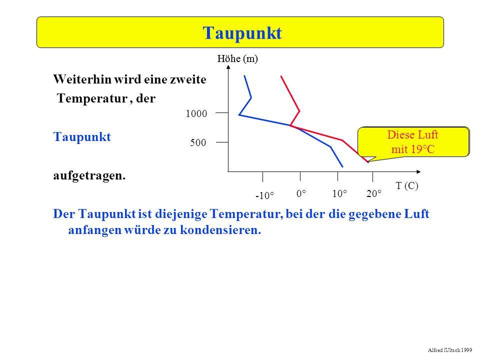 Taupunkt Weiterhin wird eine zweite Temperatur , der Taupunkt