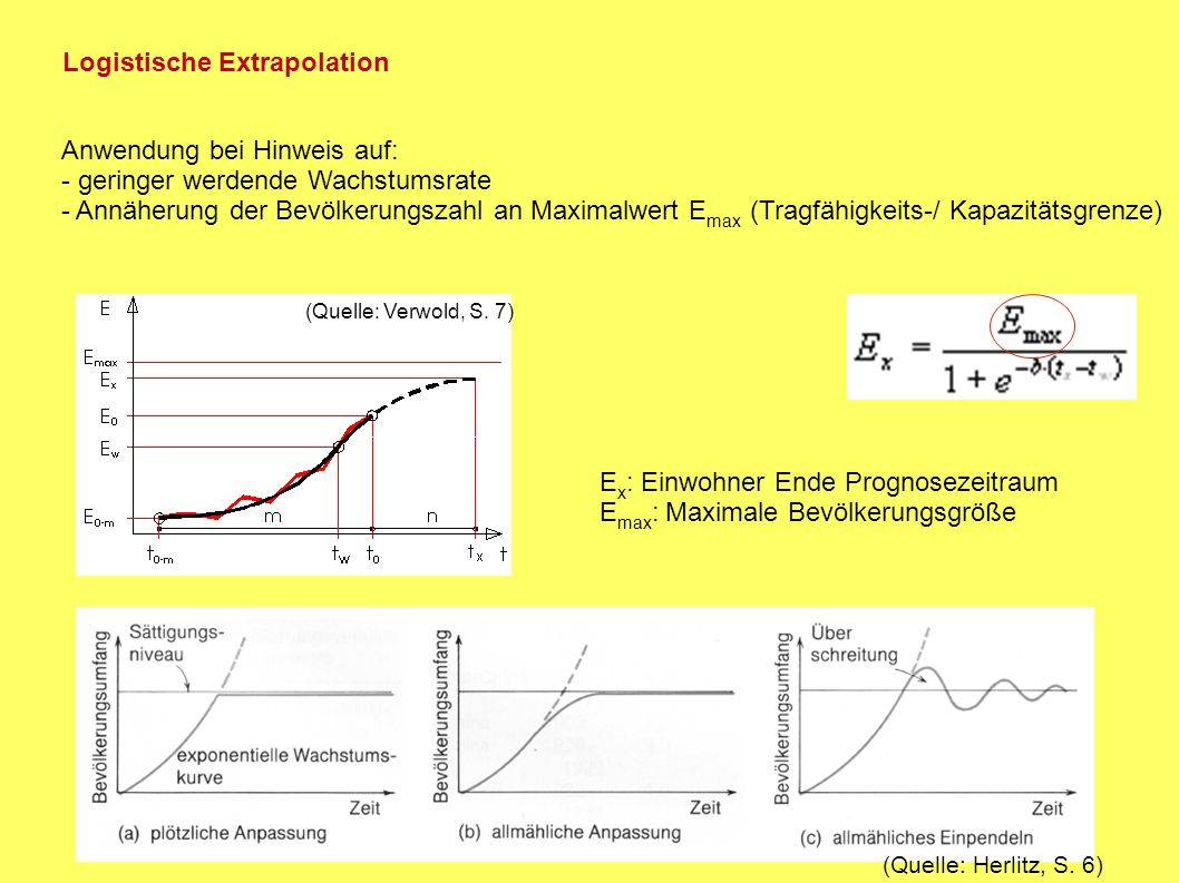 Logistische Extrapolation