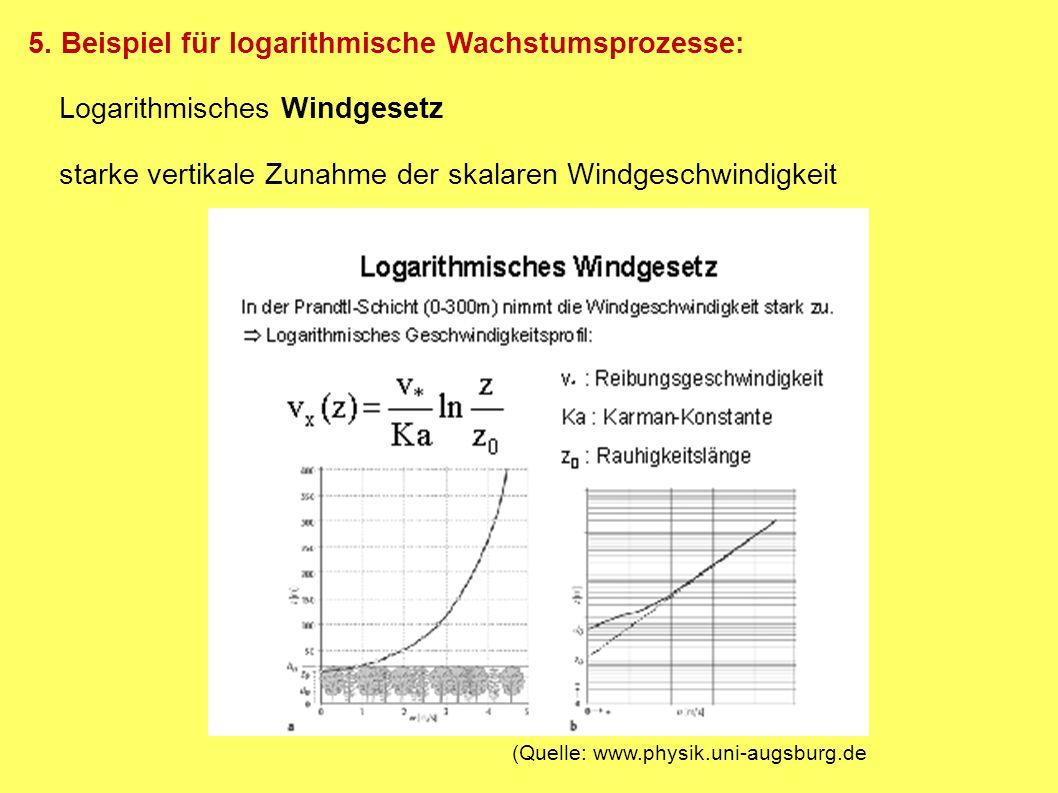 5. Beispiel für logarithmische Wachstumsprozesse: