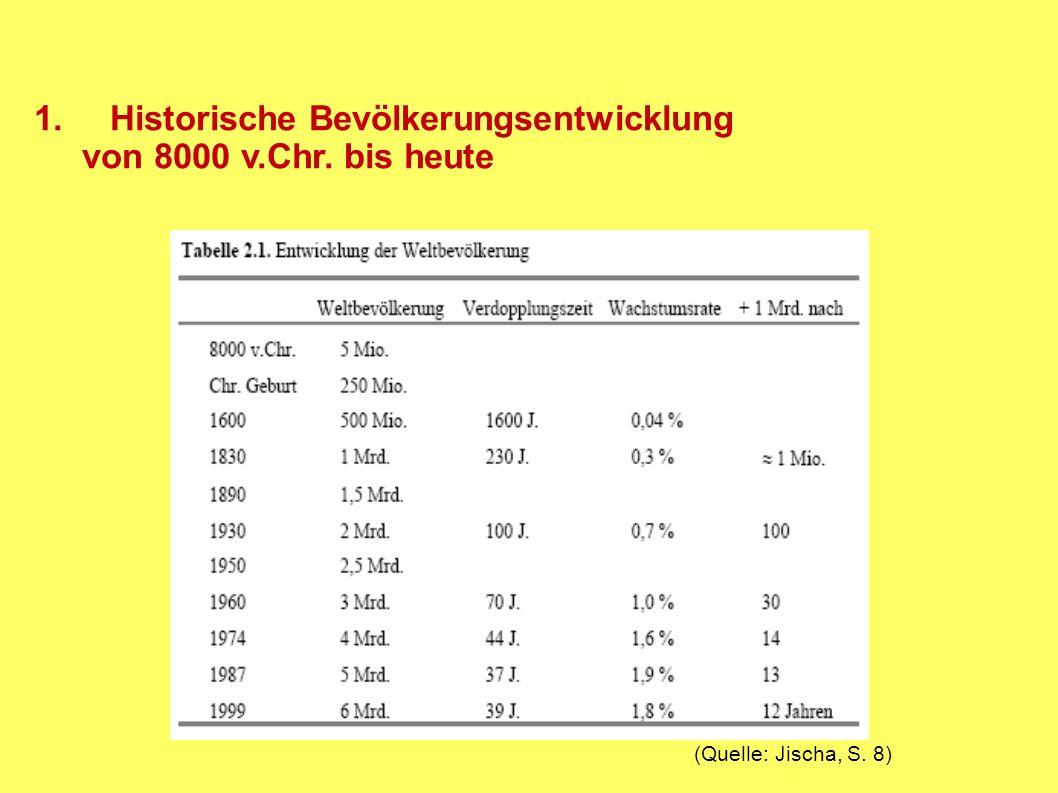 1. Historische Bevölkerungsentwicklung von 8000 v.Chr. bis heute