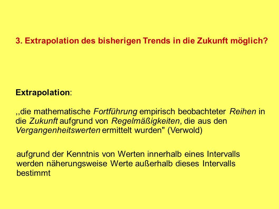 3. Extrapolation des bisherigen Trends in die Zukunft möglich