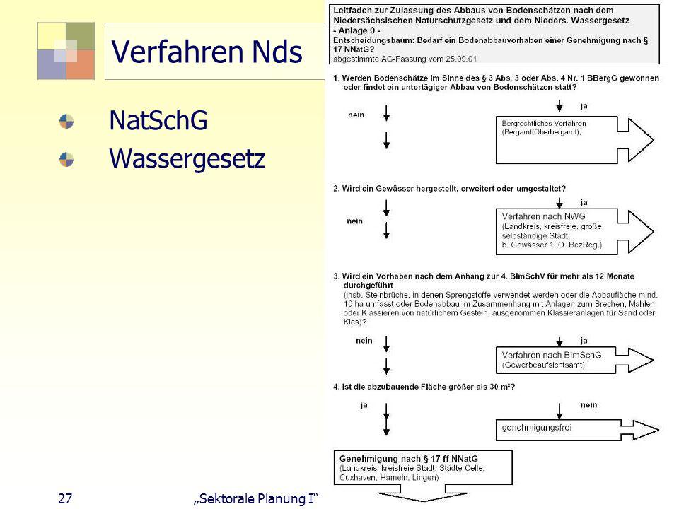 Verfahren Nds NatSchG Wassergesetz