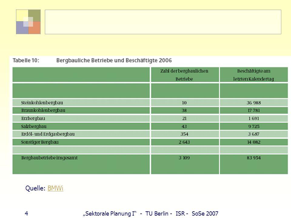"Quelle: BMWi 4 ""Sektorale Planung I - TU Berlin - ISR - SoSe 2007"