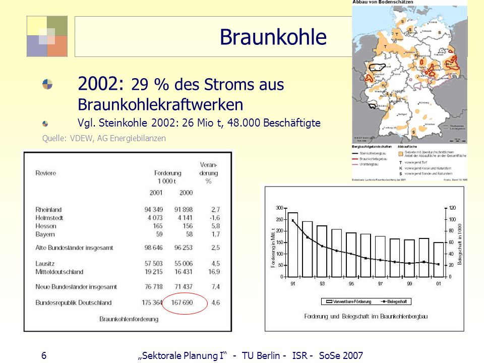 Braunkohle 2002: 29 % des Stroms aus Braunkohlekraftwerken