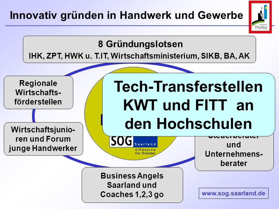 Tech-Transferstellen KWT und FITT an den Hochschulen