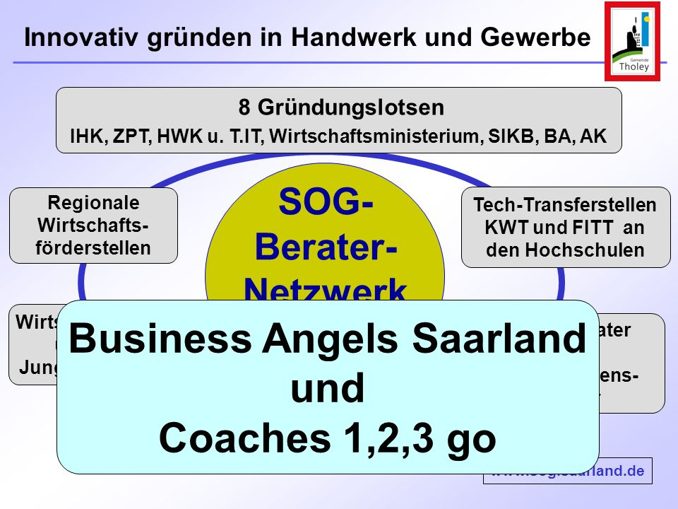 Business Angels Saarland und Coaches 1,2,3 go