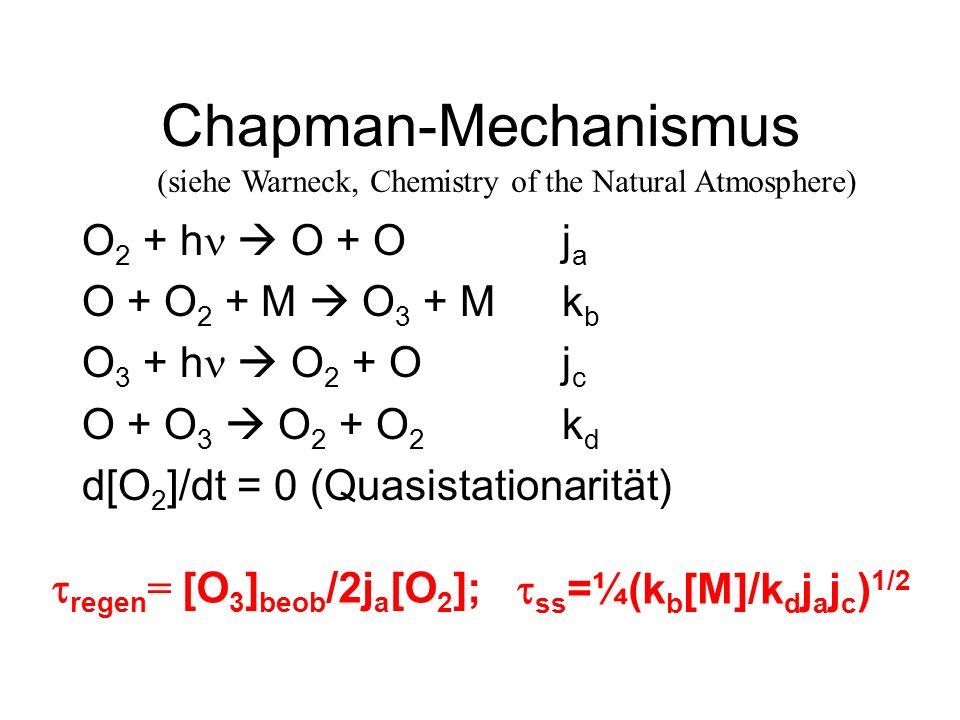 Chapman-Mechanismus O2 + hn  O + O ja O + O2 + M  O3 + M kb