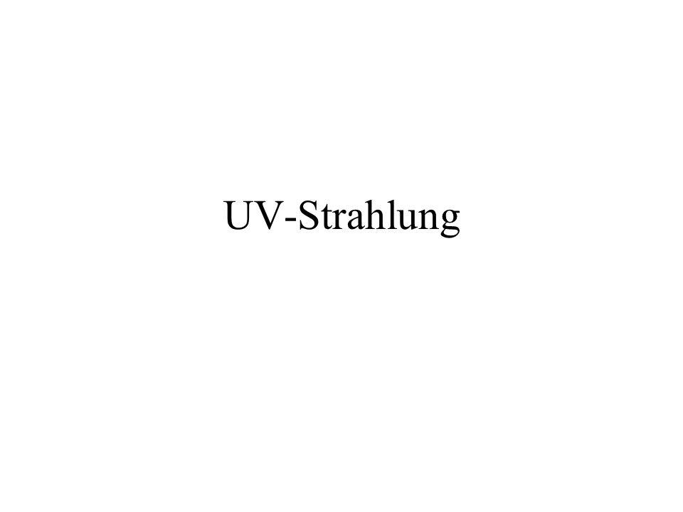 UV-Strahlung