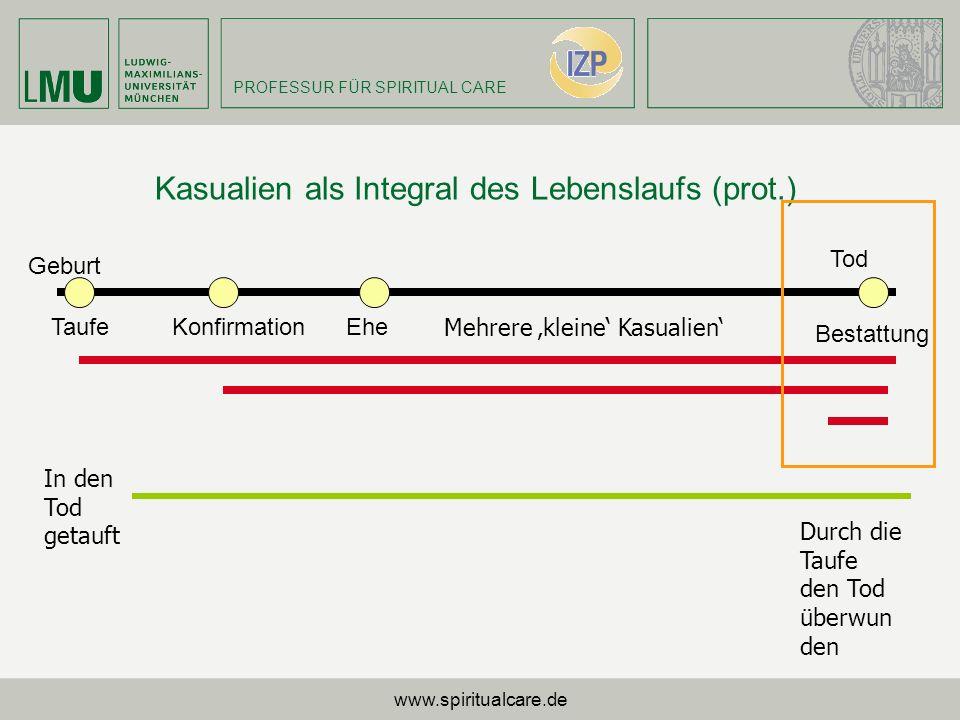 Kasualien als Integral des Lebenslaufs (prot.)