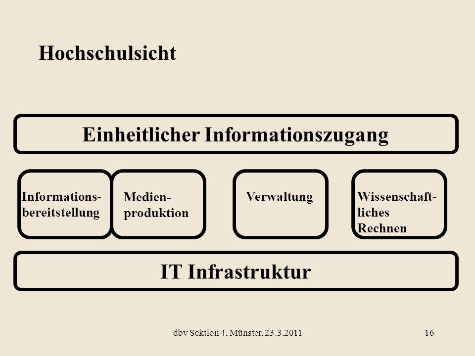 Einheitlicher Informationszugang