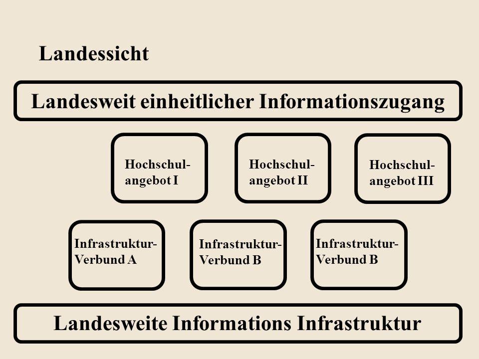 Landesweit einheitlicher Informationszugang