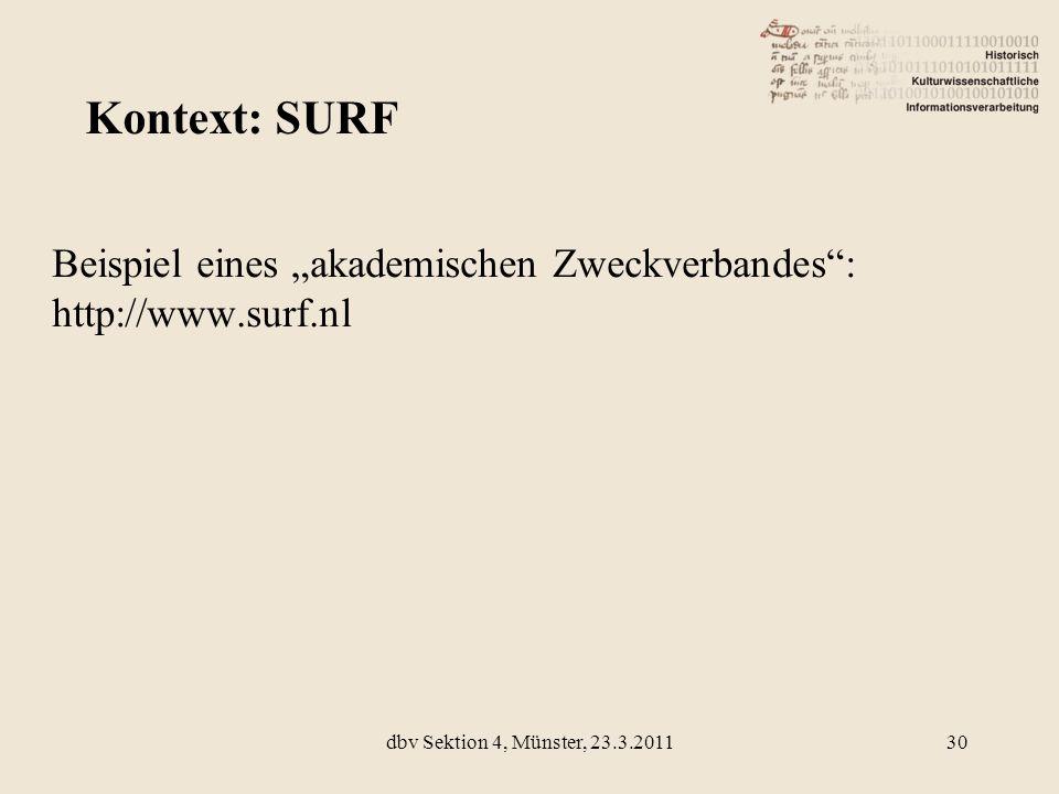 """Kontext: SURF Beispiel eines """"akademischen Zweckverbandes : http://www.surf.nl."""