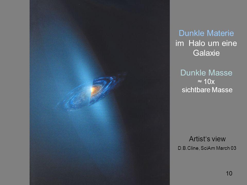 Dunkle Materie im Halo um eine Galaxie Dunkle Masse ≈ 10x sichtbare Masse Artist's view D.B.Cline, SciAm March 03