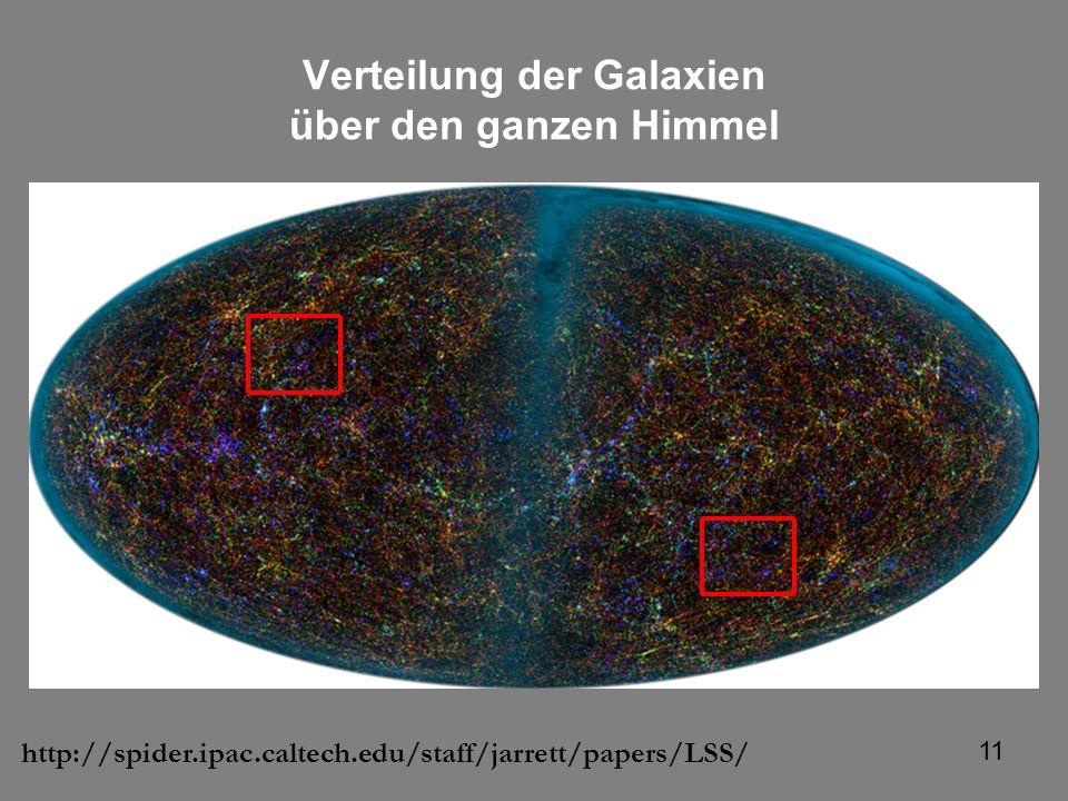 Verteilung der Galaxien über den ganzen Himmel