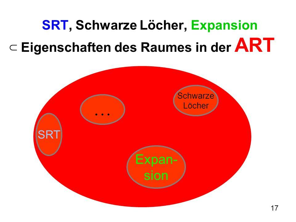 SRT, Schwarze Löcher, Expansion Eigenschaften des Raumes in der ART