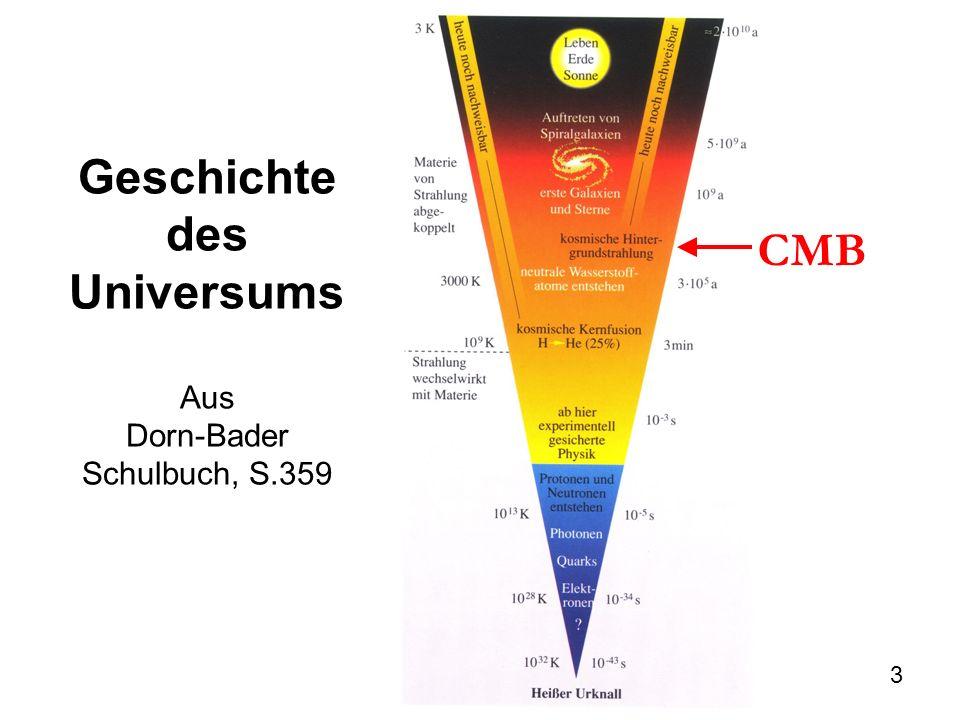 Geschichte des Universums Aus Dorn-Bader Schulbuch, S.359