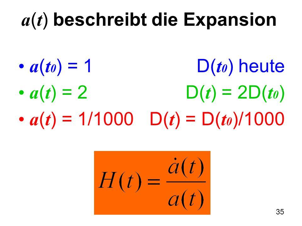a(t) beschreibt die Expansion