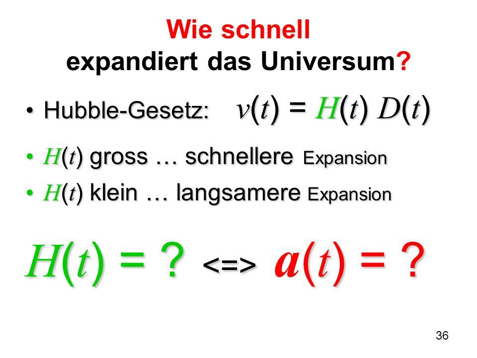 Wie schnell expandiert das Universum