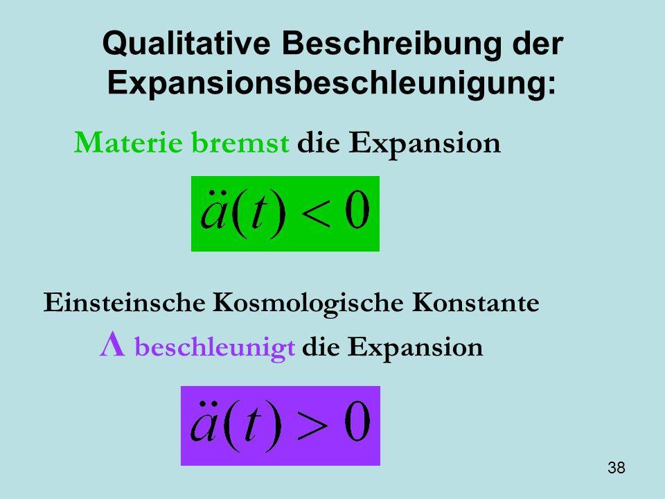 Qualitative Beschreibung der Expansionsbeschleunigung: