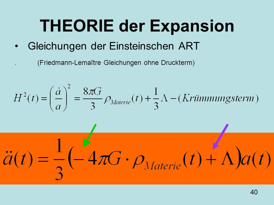 THEORIE der Expansion Gleichungen der Einsteinschen ART