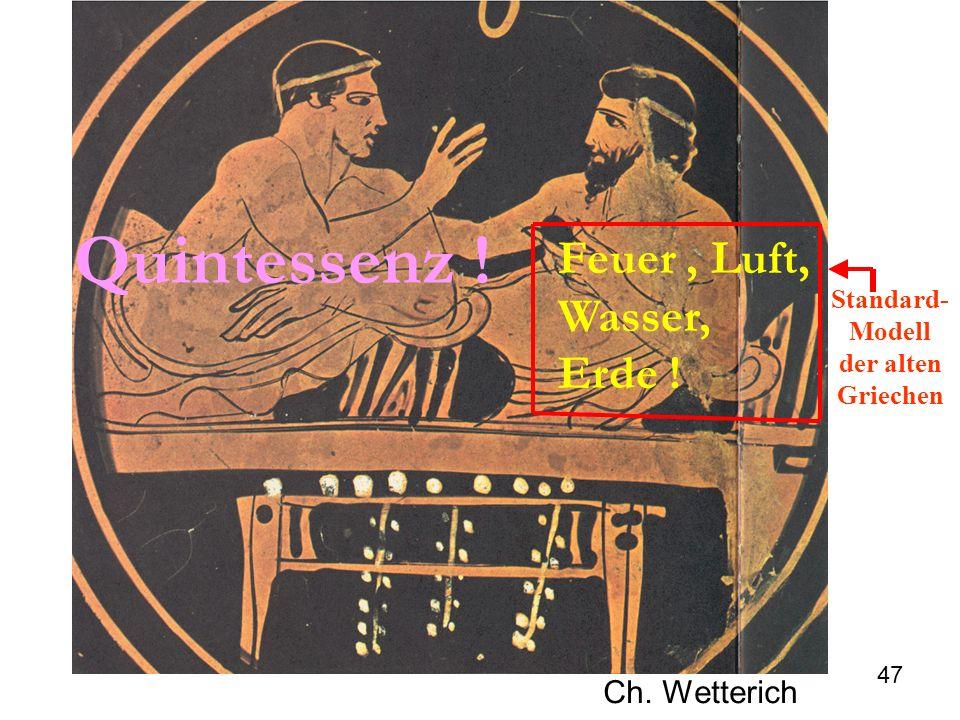 Standard-Modell der alten Griechen