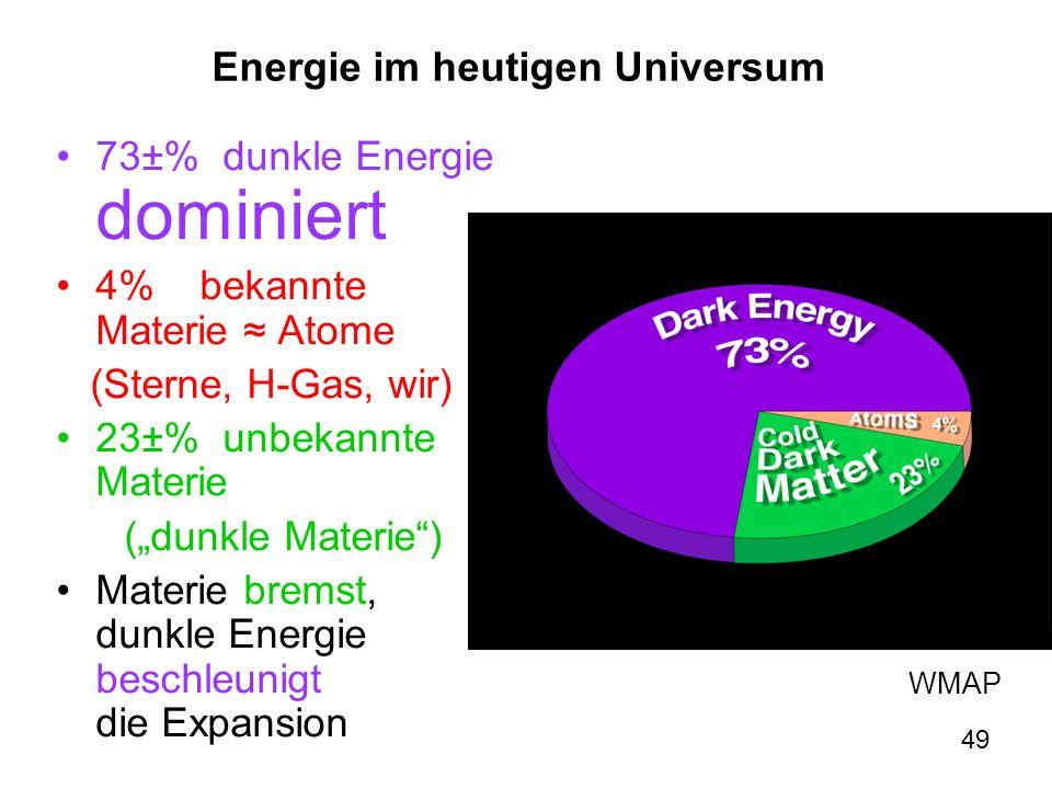 Energie im heutigen Universum