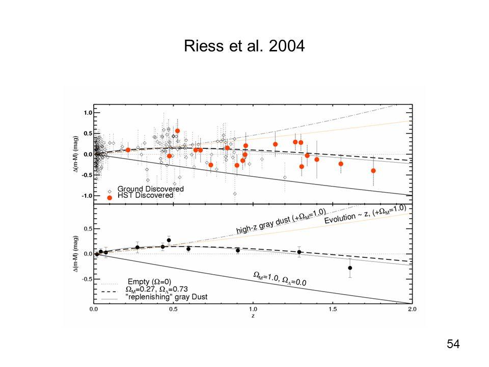Riess et al. 2004