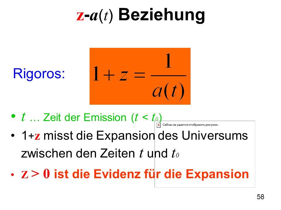 z-a(t) Beziehung t … Zeit der Emission (t < t0) Rigoros: